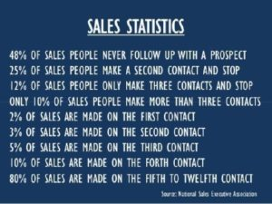 salesquote1